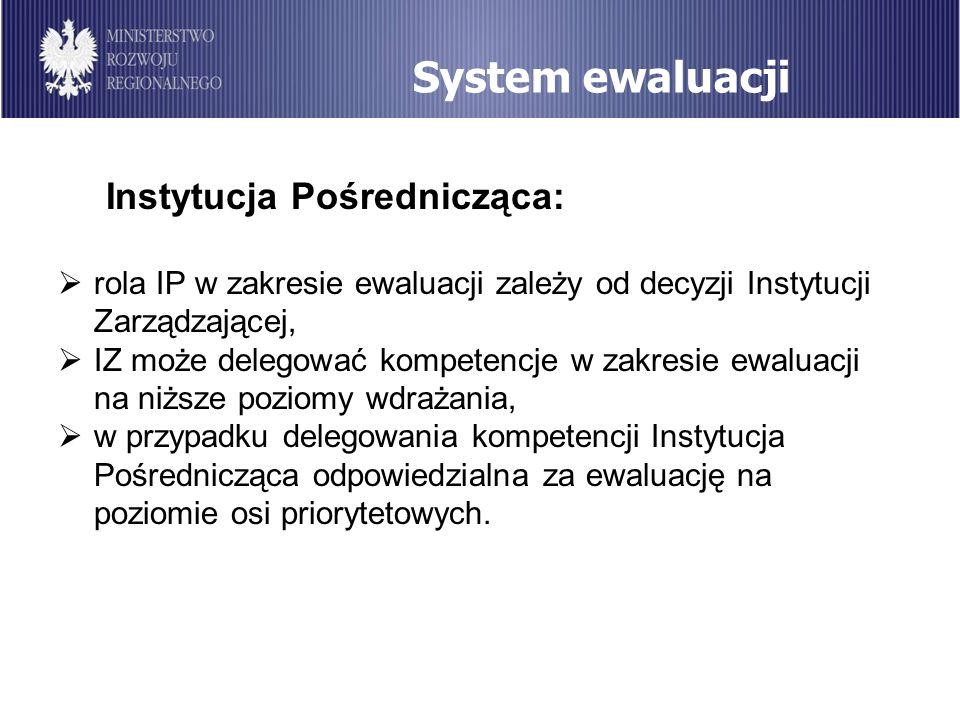 System ewaluacji Instytucja Pośrednicząca: