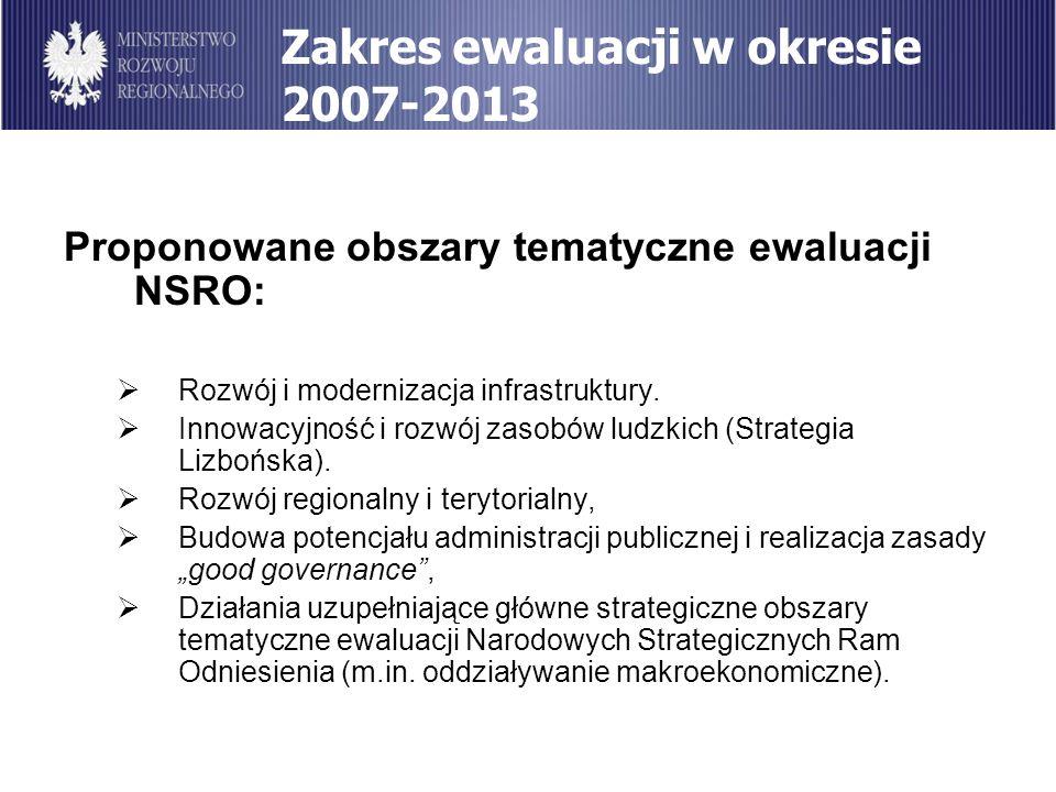 Zakres ewaluacji w okresie 2007-2013