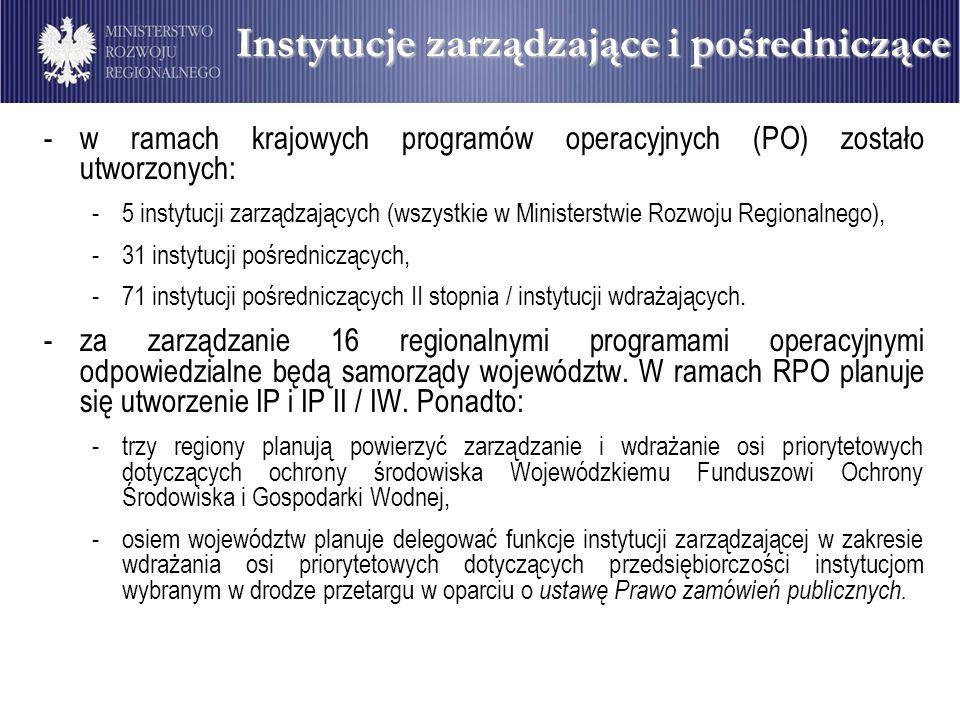 Instytucje zarządzające i pośredniczące