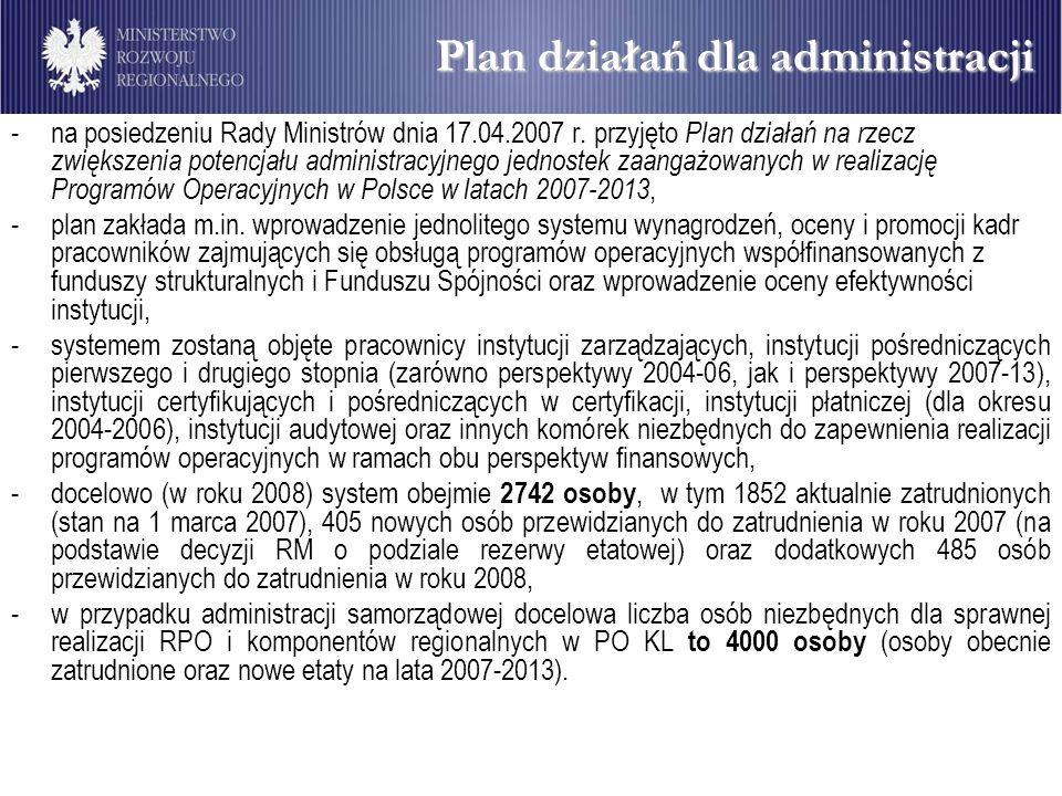 Plan działań dla administracji