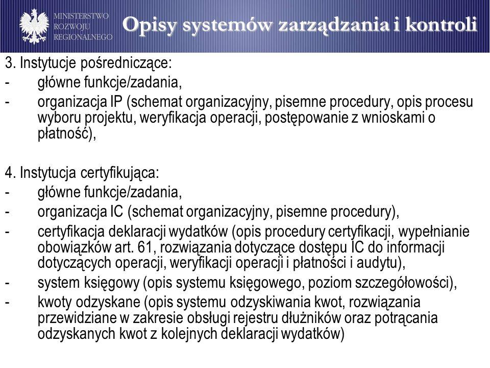 Opisy systemów zarządzania i kontroli