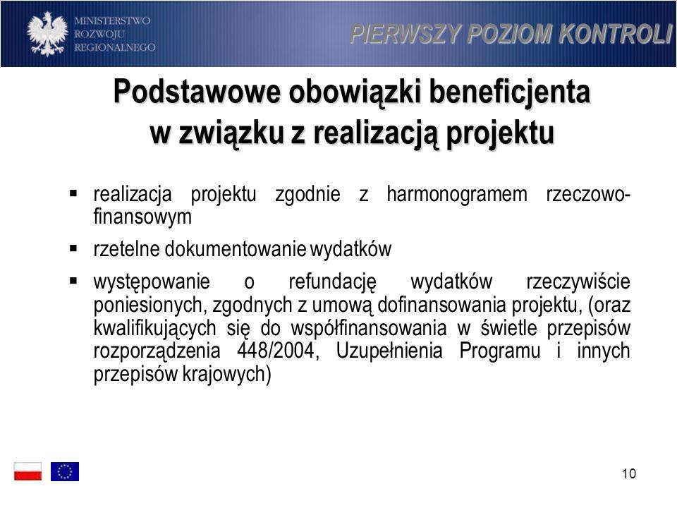 Podstawowe obowiązki beneficjenta w związku z realizacją projektu