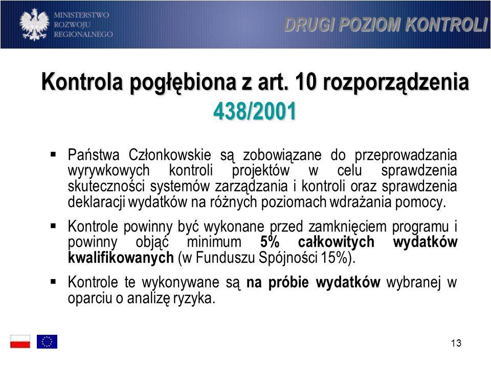 Kontrola pogłębiona z art. 10 rozporządzenia 438/2001
