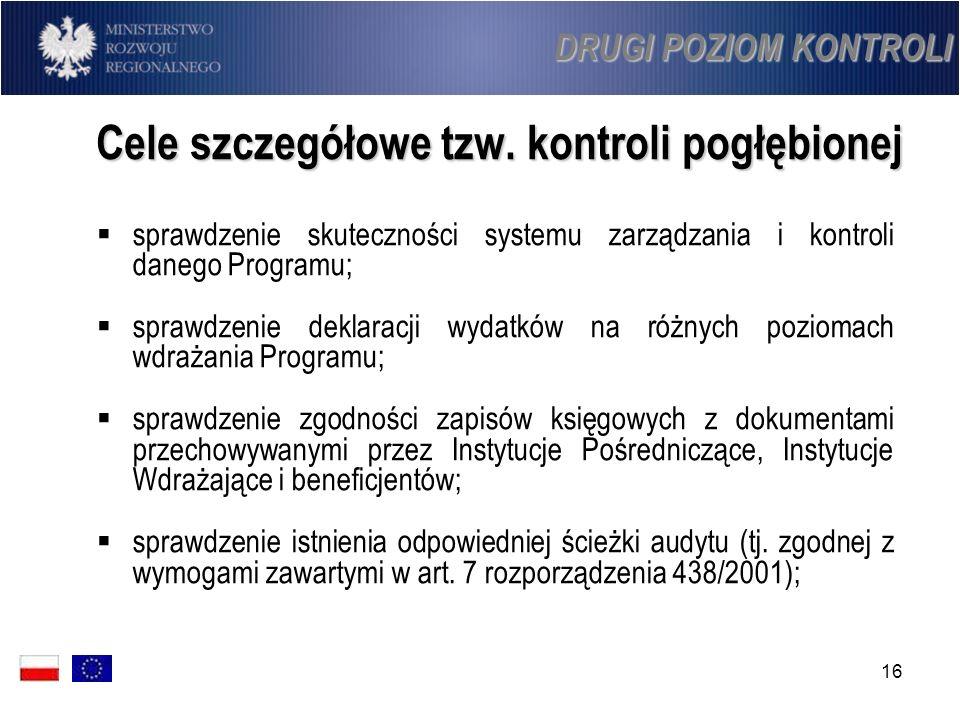 Cele szczegółowe tzw. kontroli pogłębionej