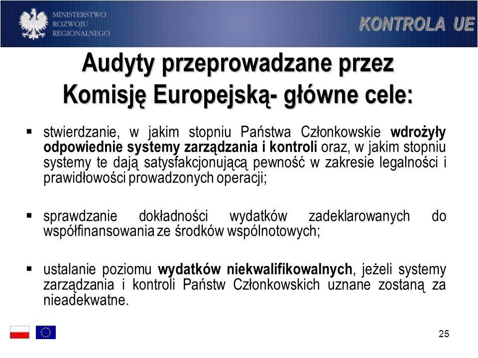 Audyty przeprowadzane przez Komisję Europejską- główne cele: