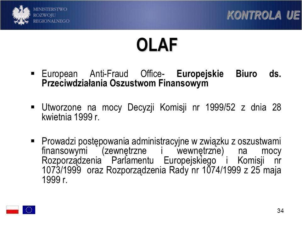 KONTROLA UE OLAF. European Anti-Fraud Office- Europejskie Biuro ds. Przeciwdziałania Oszustwom Finansowym.
