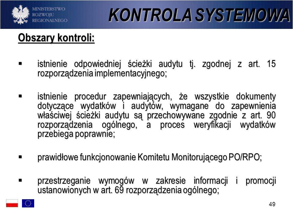 KONTROLA SYSTEMOWA Obszary kontroli: