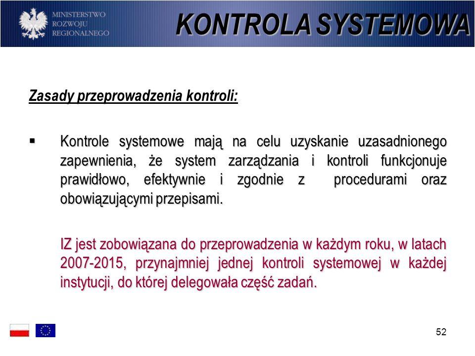 KONTROLA SYSTEMOWA Zasady przeprowadzenia kontroli: