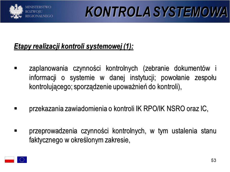 KONTROLA SYSTEMOWA Etapy realizacji kontroli systemowej (1):