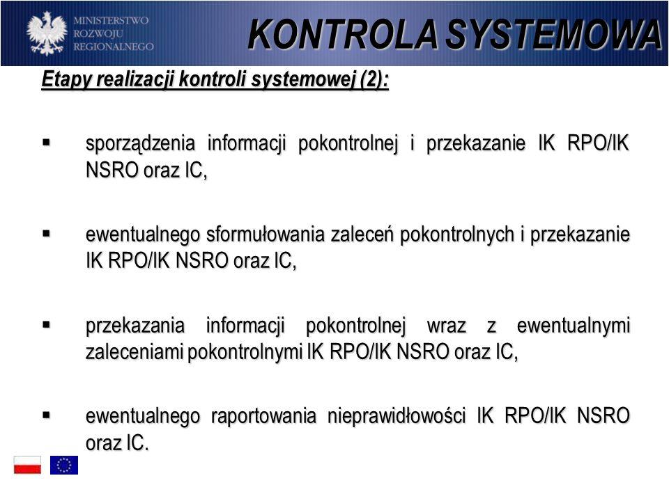 KONTROLA SYSTEMOWA Etapy realizacji kontroli systemowej (2):
