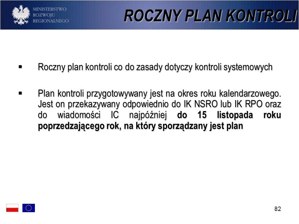 ROCZNY PLAN KONTROLI Roczny plan kontroli co do zasady dotyczy kontroli systemowych.
