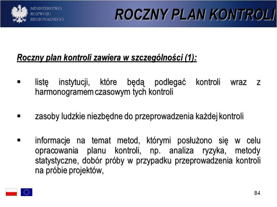 ROCZNY PLAN KONTROLI Roczny plan kontroli zawiera w szczególności (1):