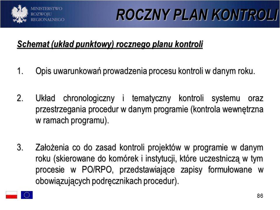 ROCZNY PLAN KONTROLI Schemat (układ punktowy) rocznego planu kontroli