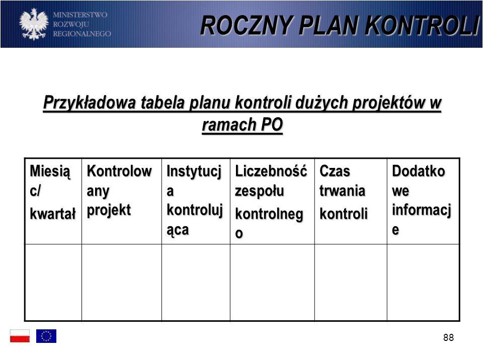 Przykładowa tabela planu kontroli dużych projektów w ramach PO