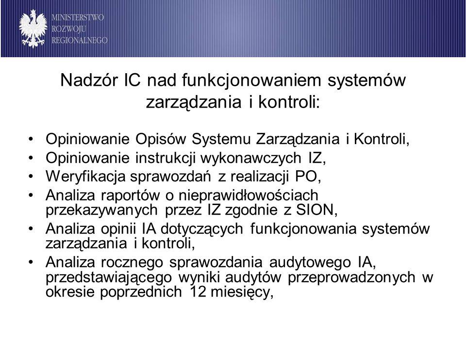 Nadzór IC nad funkcjonowaniem systemów zarządzania i kontroli: