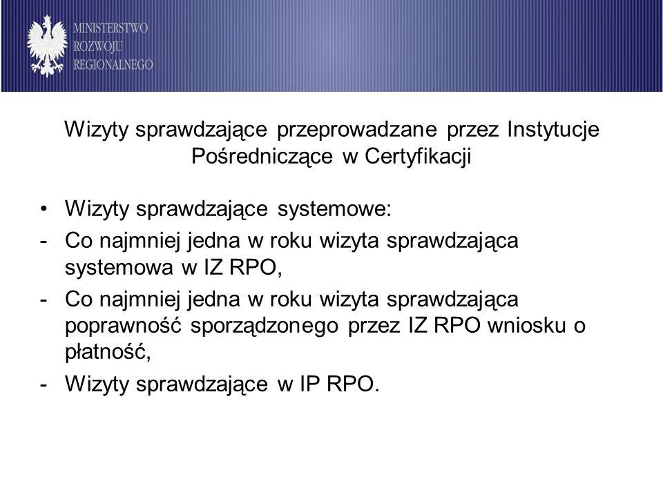 Wizyty sprawdzające przeprowadzane przez Instytucje Pośredniczące w Certyfikacji