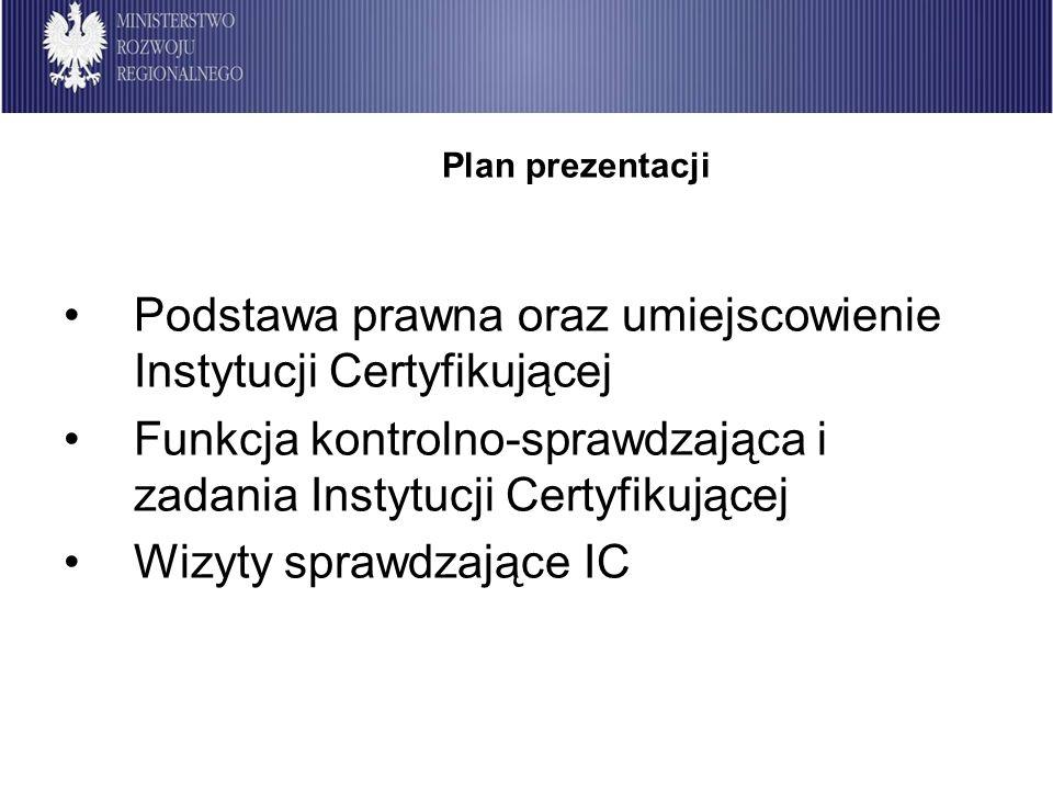 Podstawa prawna oraz umiejscowienie Instytucji Certyfikującej