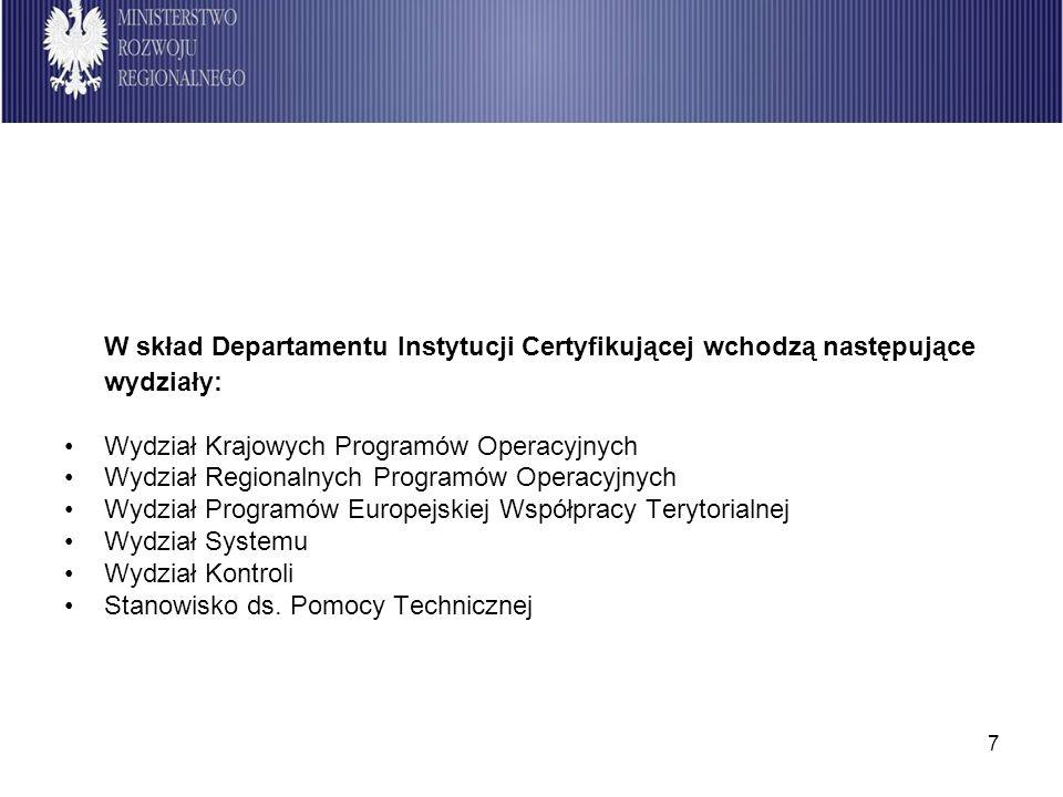 W skład Departamentu Instytucji Certyfikującej wchodzą następujące wydziały: