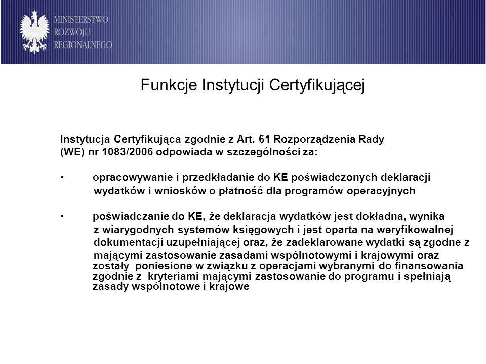 Funkcje Instytucji Certyfikującej