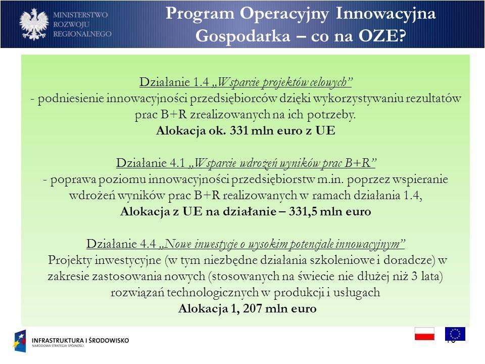 Program Operacyjny Innowacyjna Gospodarka – co na OZE