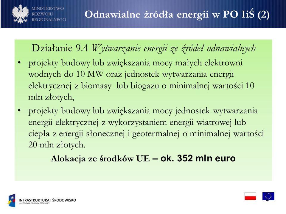 Odnawialne źródła energii w PO IiŚ (2)