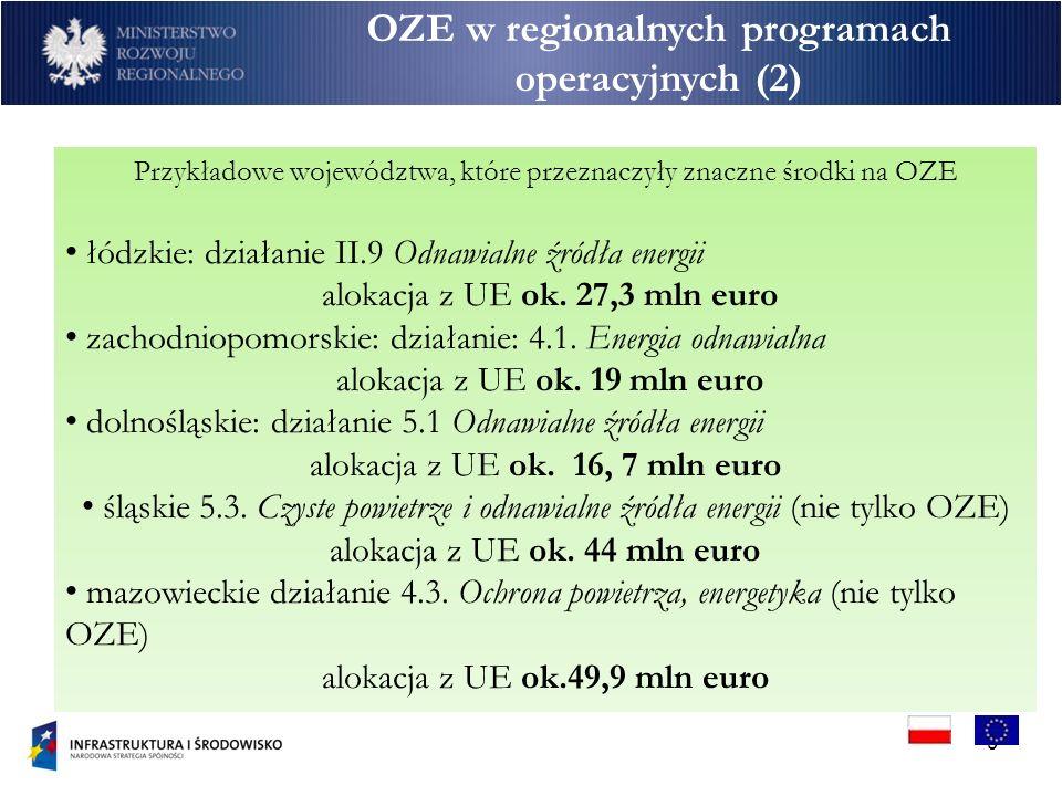 OZE w regionalnych programach operacyjnych (2)