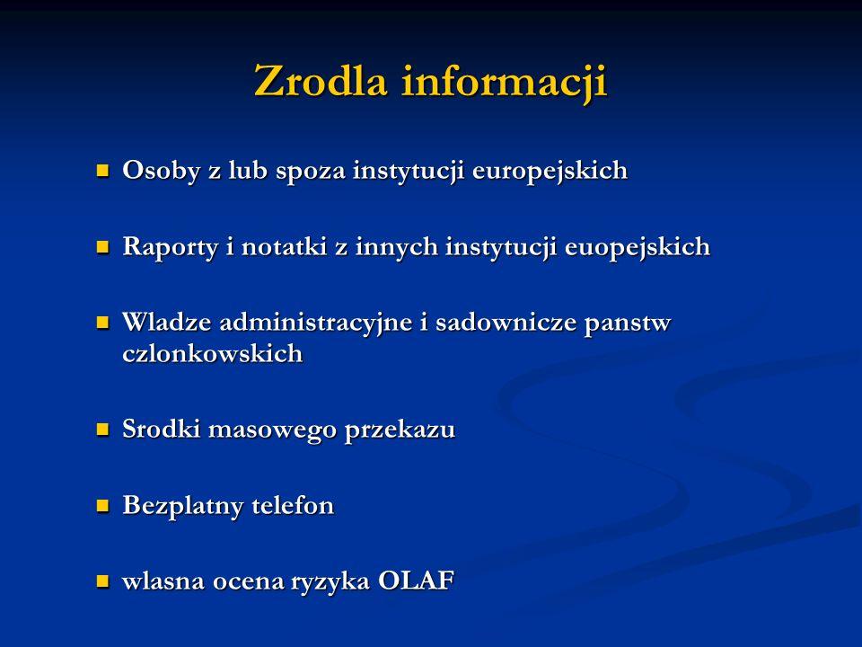 Zrodla informacji Osoby z lub spoza instytucji europejskich
