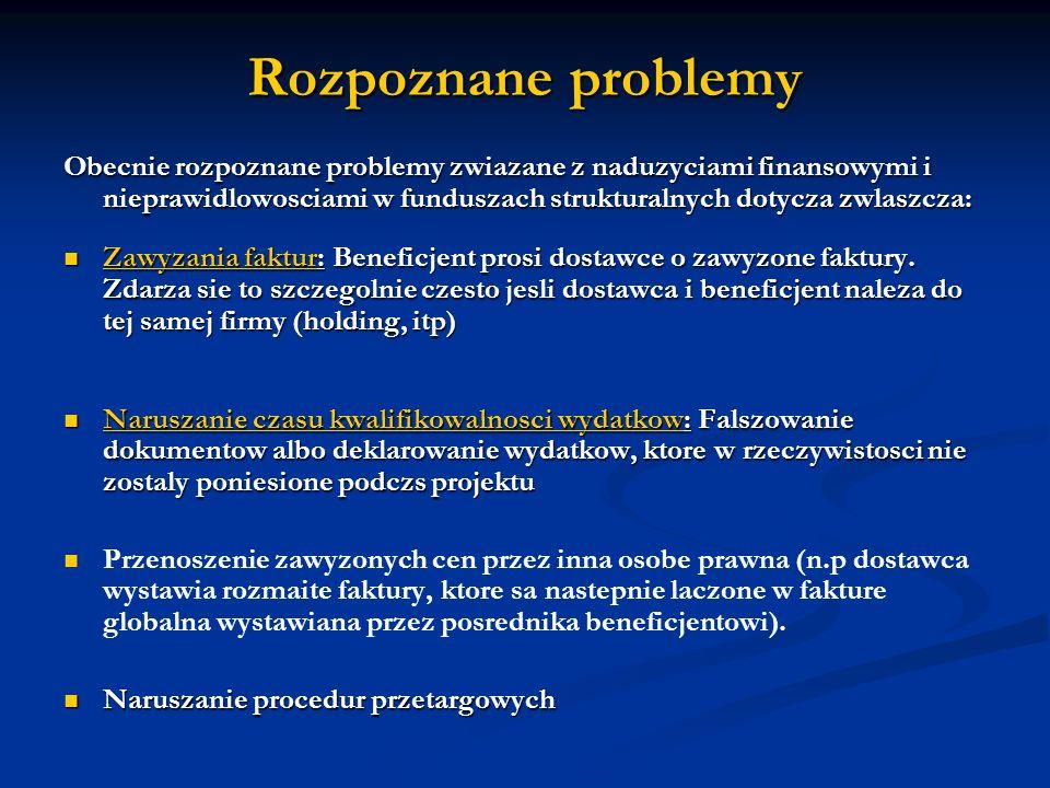 Rozpoznane problemy