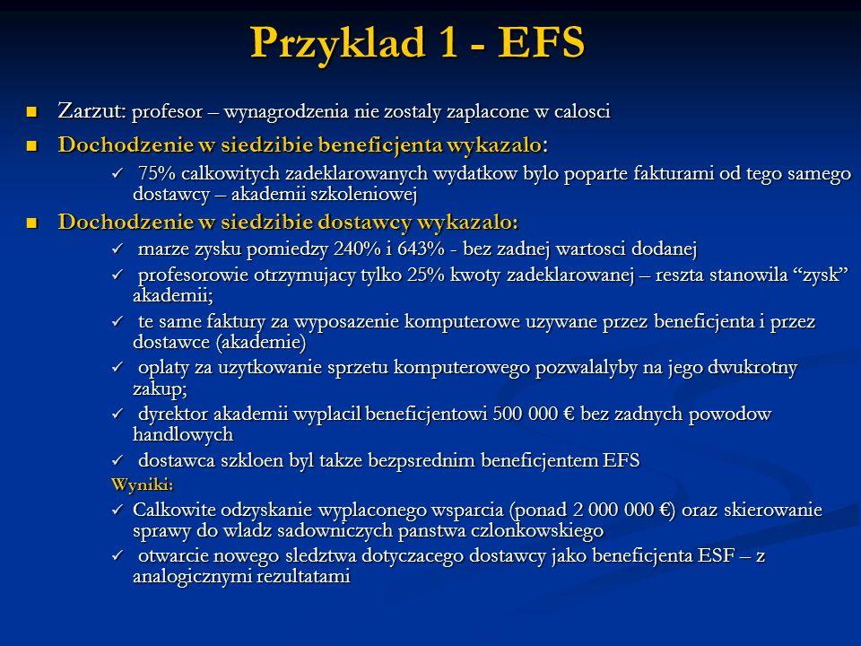 Przyklad 1 - EFS Zarzut: profesor – wynagrodzenia nie zostaly zaplacone w calosci. Dochodzenie w siedzibie beneficjenta wykazalo:
