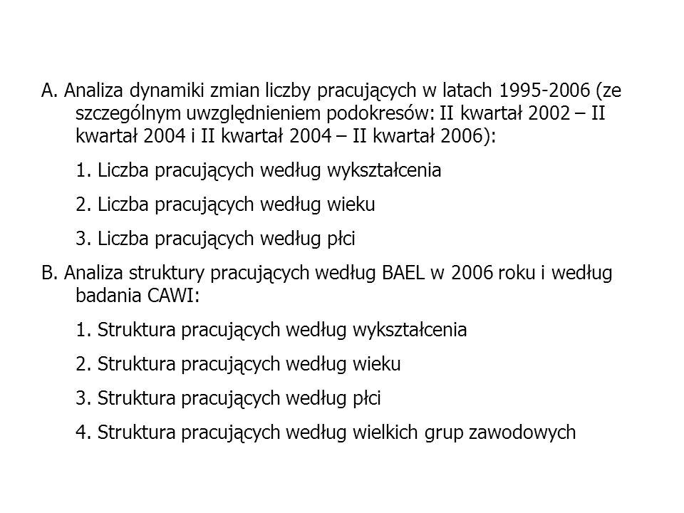 A. Analiza dynamiki zmian liczby pracujących w latach 1995-2006 (ze szczególnym uwzględnieniem podokresów: II kwartał 2002 – II kwartał 2004 i II kwartał 2004 – II kwartał 2006):