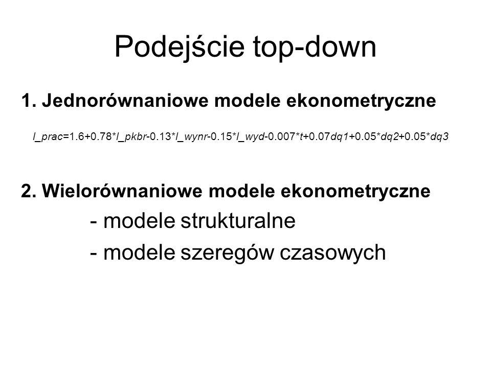 Podejście top-down - modele strukturalne - modele szeregów czasowych