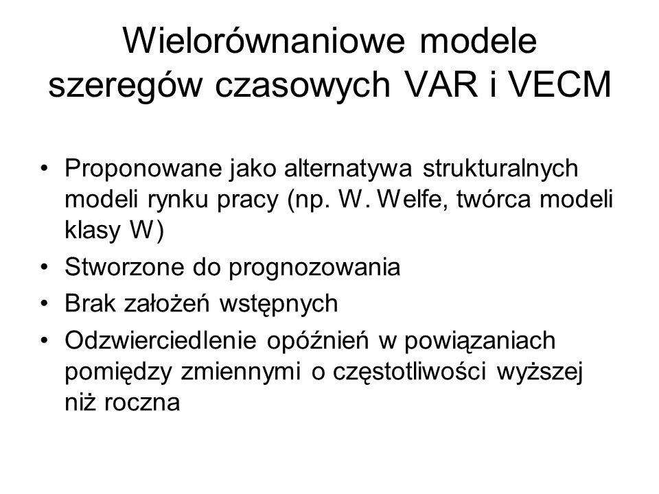 Wielorównaniowe modele szeregów czasowych VAR i VECM