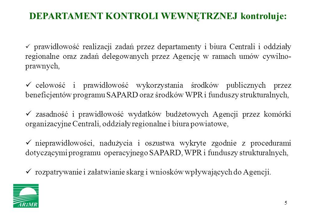 DEPARTAMENT KONTROLI WEWNĘTRZNEJ kontroluje: