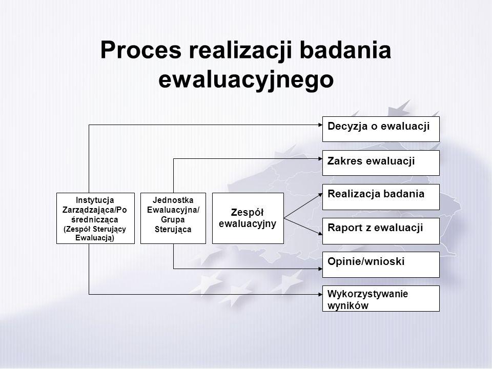 Proces realizacji badania ewaluacyjnego