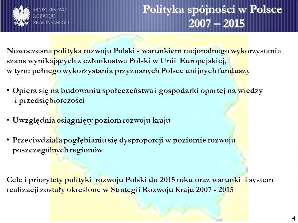 Polityka spójności w Polsce 2007 – 2015
