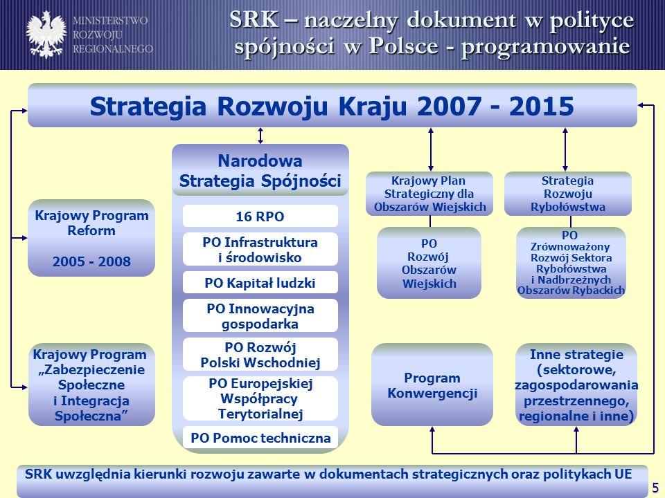 SRK – naczelny dokument w polityce spójności w Polsce - programowanie