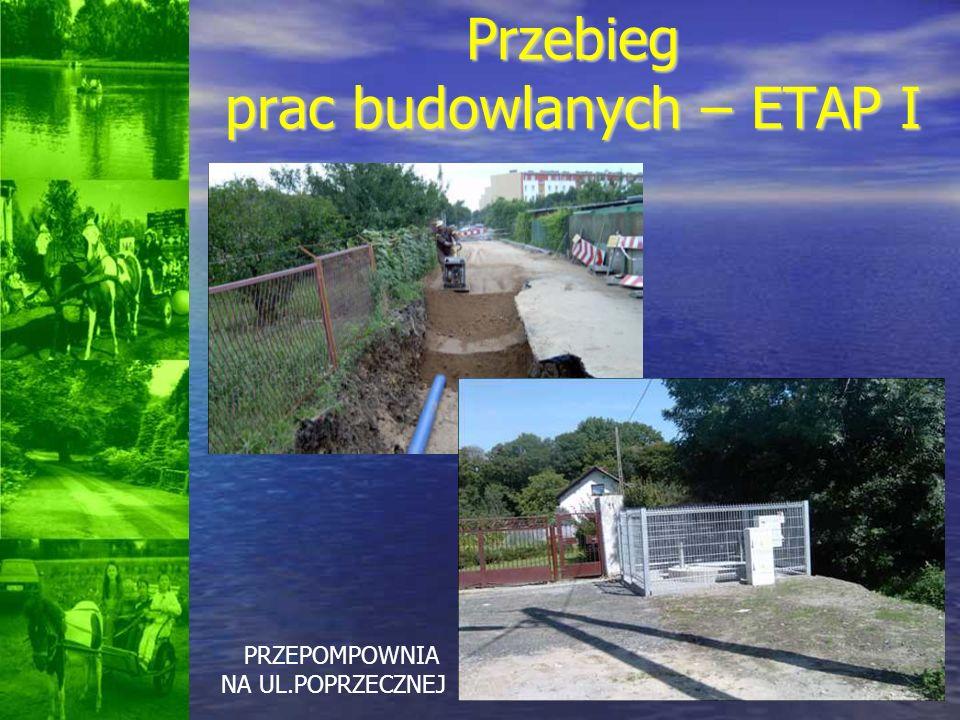 Przebieg prac budowlanych – ETAP I