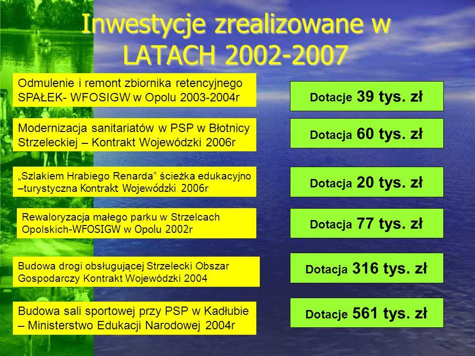 Inwestycje zrealizowane w LATACH 2002-2007