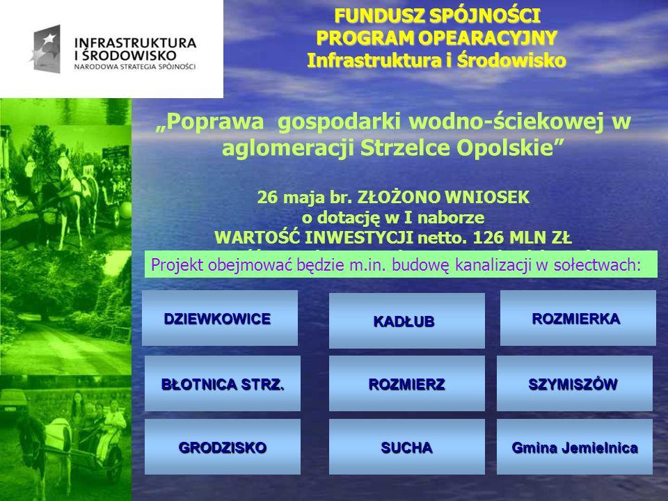 FUNDUSZ SPÓJNOŚCI PROGRAM OPEARACYJNY Infrastruktura i Środowisko