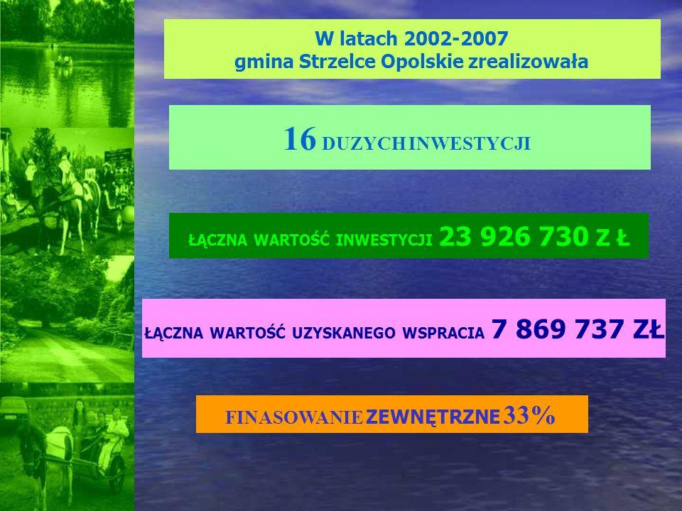 16 DUZYCH INWESTYCJI W latach 2002-2007