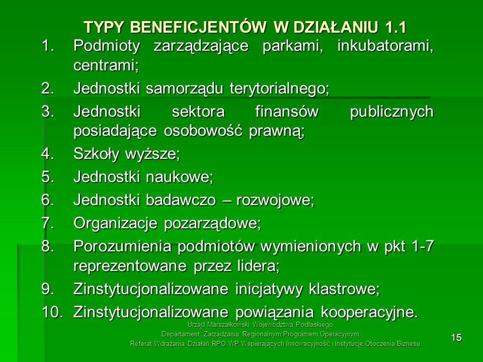 TYPY BENEFICJENTÓW W DZIAŁANIU 1.1