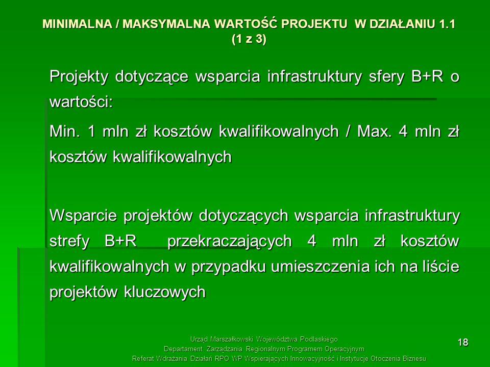 MINIMALNA / MAKSYMALNA WARTOŚĆ PROJEKTU W DZIAŁANIU 1.1 (1 z 3)