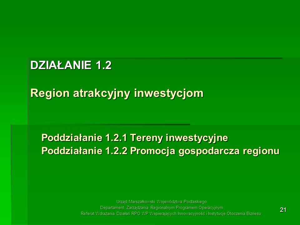 DZIAŁANIE 1.2 Region atrakcyjny inwestycjom