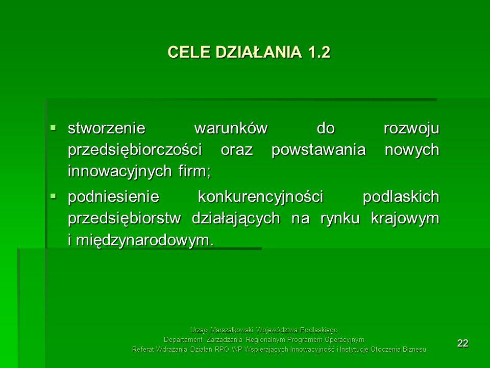 CELE DZIAŁANIA 1.2 stworzenie warunków do rozwoju przedsiębiorczości oraz powstawania nowych innowacyjnych firm;