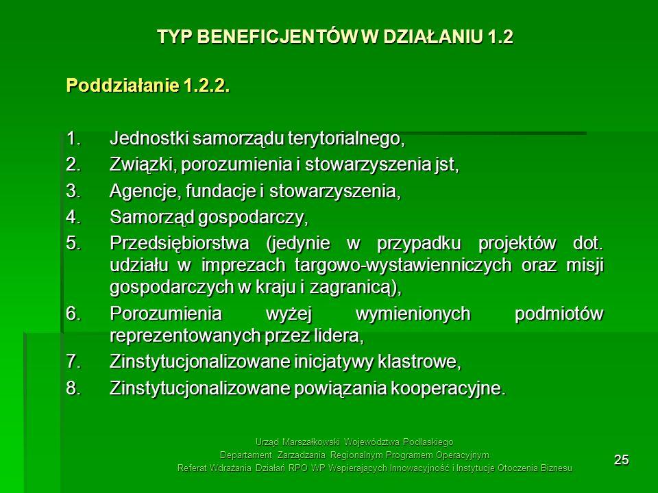 TYP BENEFICJENTÓW W DZIAŁANIU 1.2