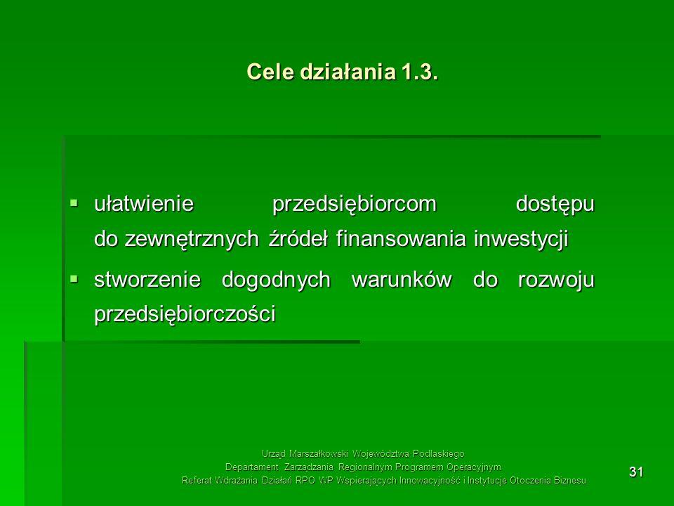 stworzenie dogodnych warunków do rozwoju przedsiębiorczości