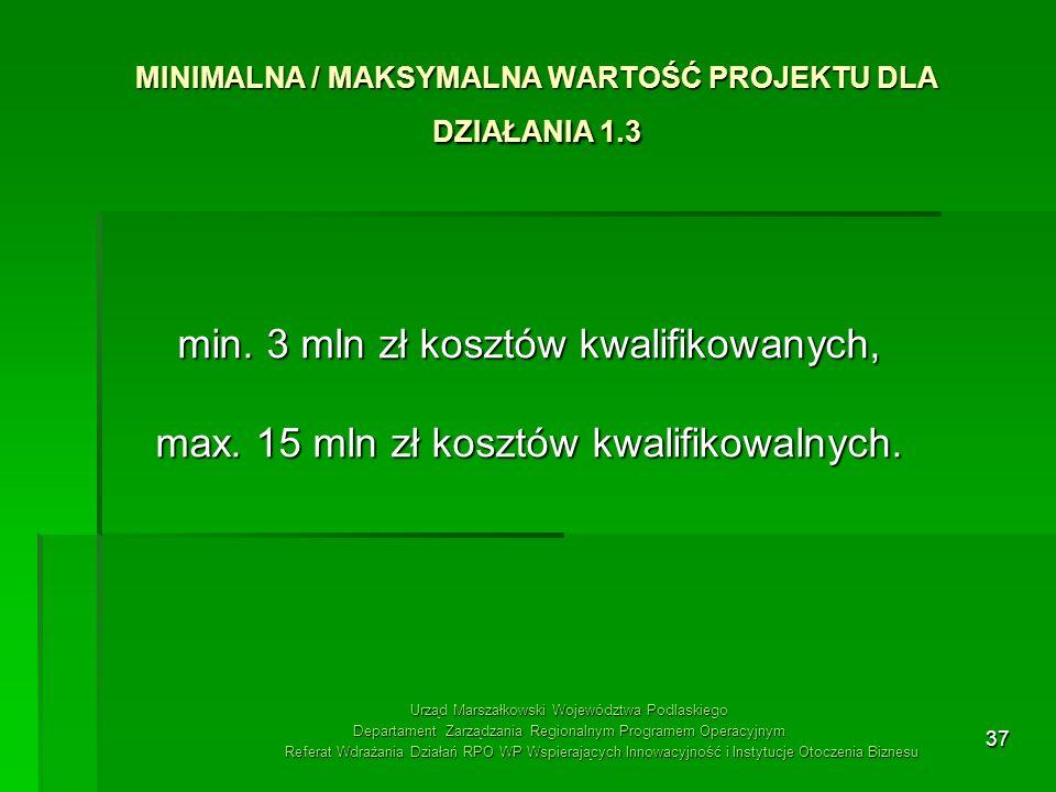MINIMALNA / MAKSYMALNA WARTOŚĆ PROJEKTU DLA DZIAŁANIA 1.3
