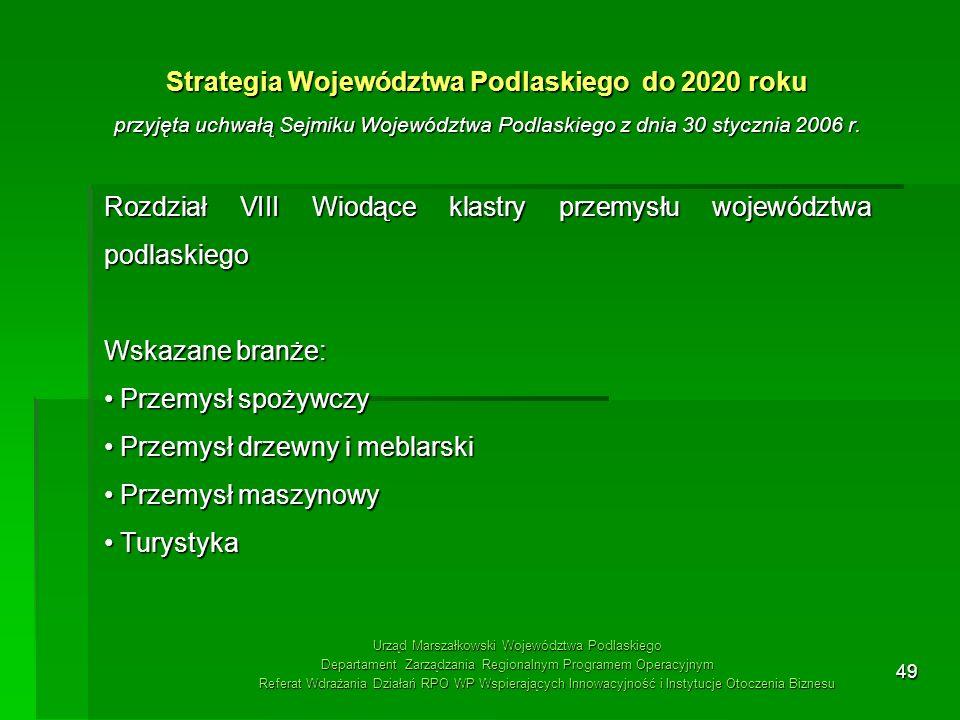 Strategia Województwa Podlaskiego do 2020 roku