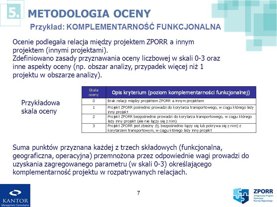 METODOLOGIA OCENY Przykład: KOMPLEMENTARNOŚĆ FUNKCJONALNA