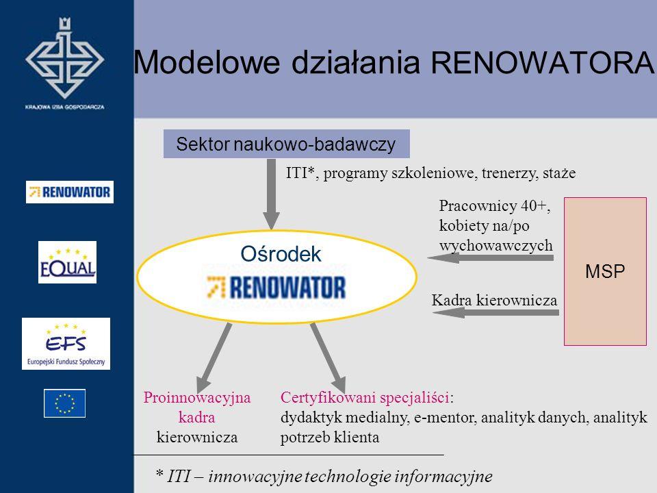 Modelowe działania RENOWATORA